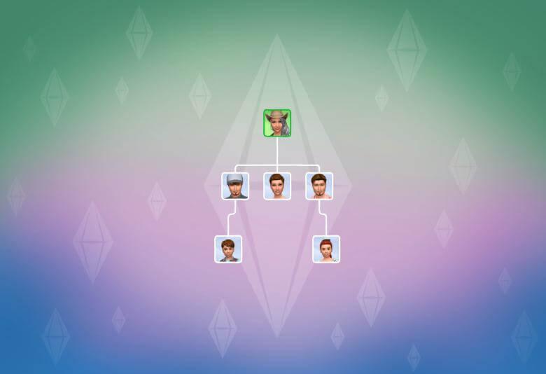 Sims 4 Family Tree